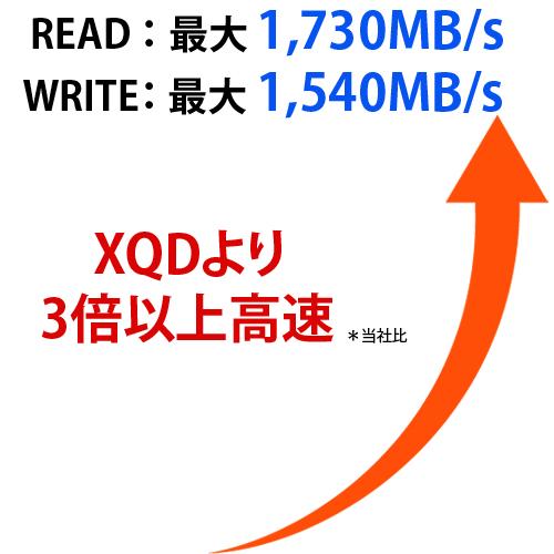 CFexpressはXQDより3倍以上高速